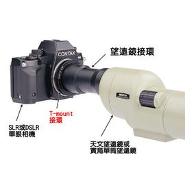 ^~享樂攝影^~ T~mount T接環 T2接環 望遠鏡轉 Minolta Sony A