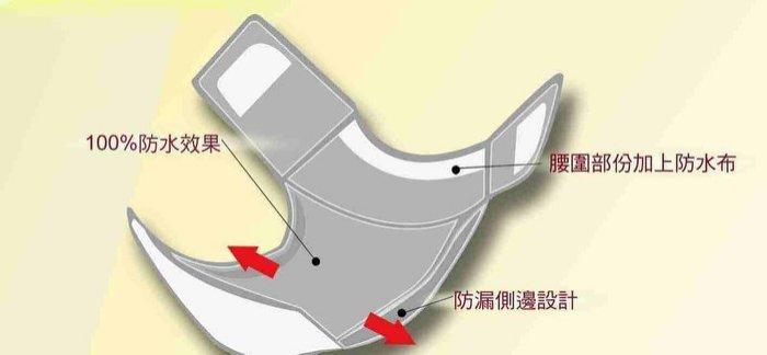 尿褲體驗包(1件尿褲XL號+6片尿片)特價1080元下標區03